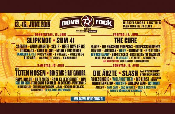 Nova Rock Festival2019